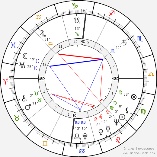 Florestano Vancini birth chart, biography, wikipedia 2019, 2020