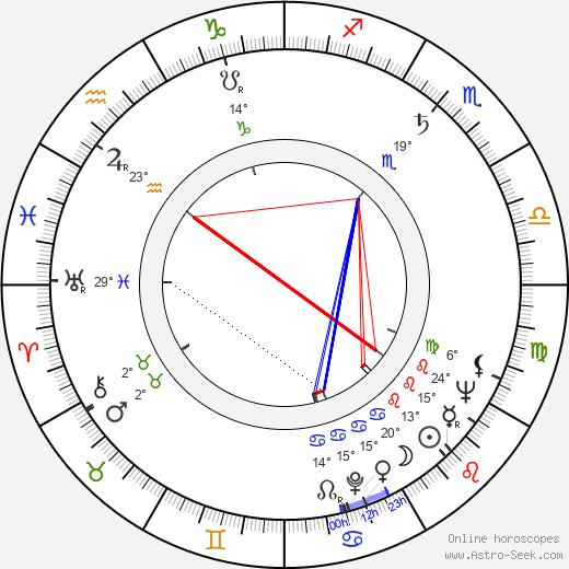 Jay Della birth chart, biography, wikipedia 2019, 2020