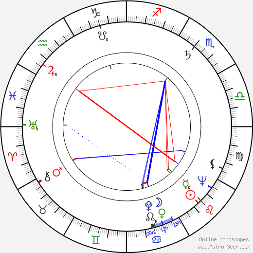 Jay Della astro natal birth chart, Jay Della horoscope, astrology