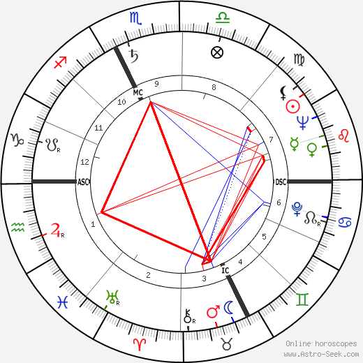 Stephen Williams tema natale, oroscopo, Stephen Williams oroscopi gratuiti, astrologia