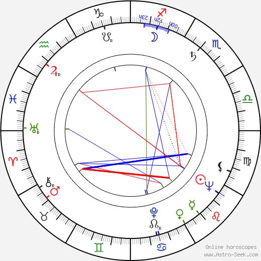 Tania Weber astro natal birth chart, Tania Weber horoscope, astrology
