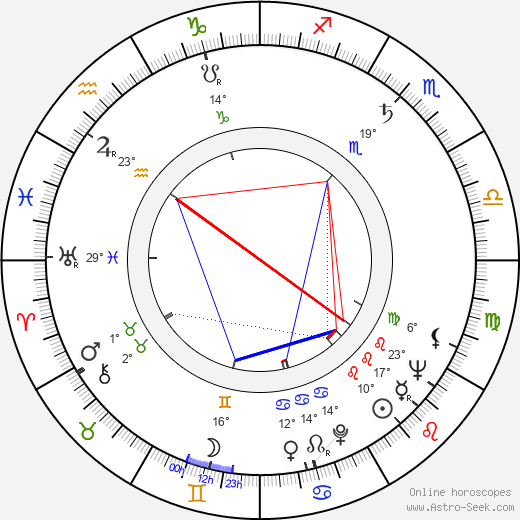 Tony Bennett birth chart, biography, wikipedia 2018, 2019