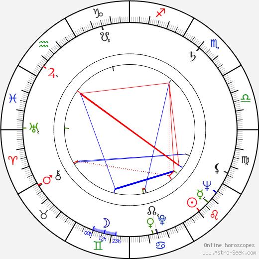 Tony Bennett astro natal birth chart, Tony Bennett horoscope, astrology