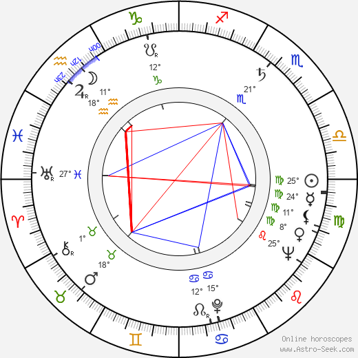 Bud Greenspan birth chart, biography, wikipedia 2019, 2020
