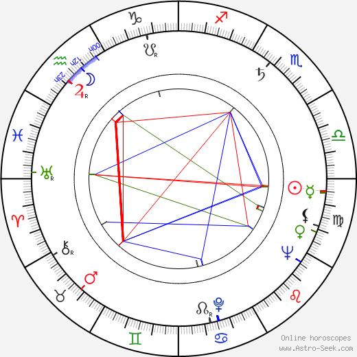 Bud Greenspan astro natal birth chart, Bud Greenspan horoscope, astrology
