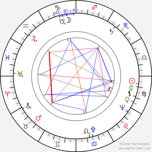 Carlos Vilardebó astro natal birth chart, Carlos Vilardebó horoscope, astrology