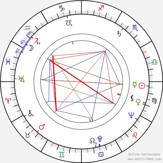 Dolores Donlon tema natale, oroscopo, Dolores Donlon oroscopi gratuiti, astrologia