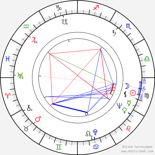 Don Messick astro natal birth chart, Don Messick horoscope, astrology