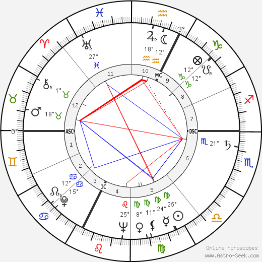 Enrico Maria Salerno birth chart, biography, wikipedia 2019, 2020