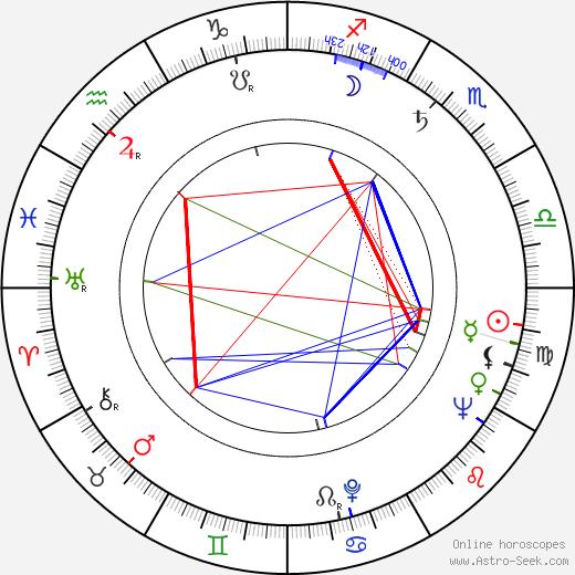 Lisa Bergström astro natal birth chart, Lisa Bergström horoscope, astrology