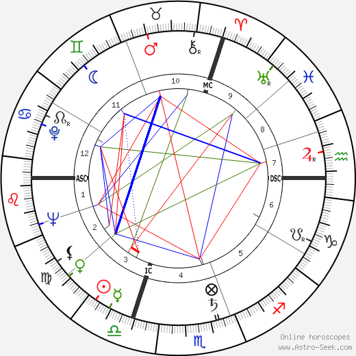 Lorraine Lielke день рождения гороскоп, Lorraine Lielke Натальная карта онлайн