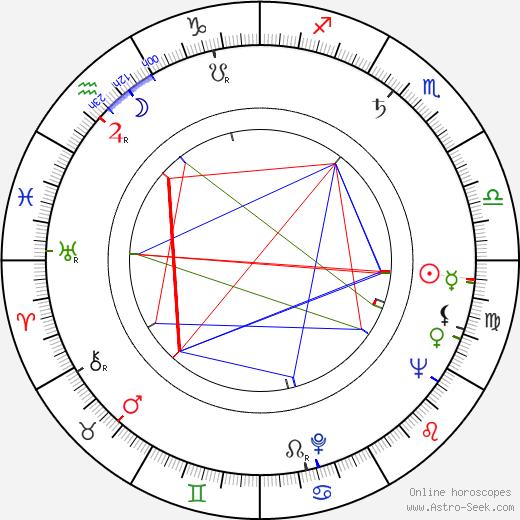 Magali Vendeuil birth chart, Magali Vendeuil astro natal horoscope, astrology