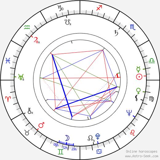 Matti Tapio birth chart, Matti Tapio astro natal horoscope, astrology