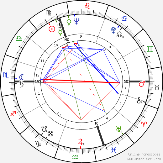 Пол Янссен Paul Janssen день рождения гороскоп, Paul Janssen Натальная карта онлайн