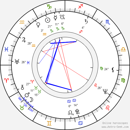 Anuše Pejskarová birth chart, biography, wikipedia 2018, 2019