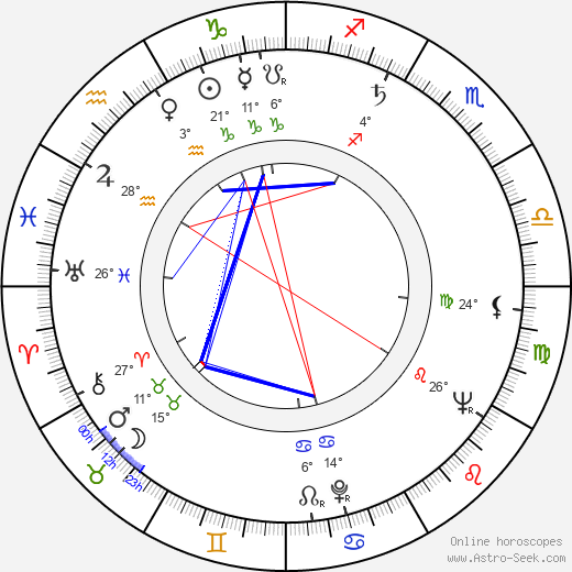 Bruno Kleberg birth chart, biography, wikipedia 2018, 2019