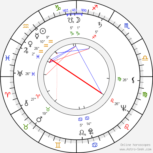Danielle Godet tema natale, biography, Biografia da Wikipedia 2020, 2021