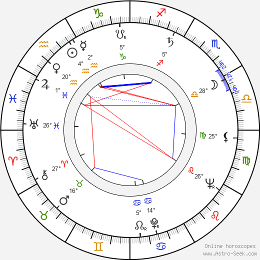 Erni Mangold birth chart, biography, wikipedia 2019, 2020
