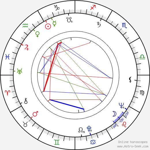 Franco Solinas tema natale, oroscopo, Franco Solinas oroscopi gratuiti, astrologia