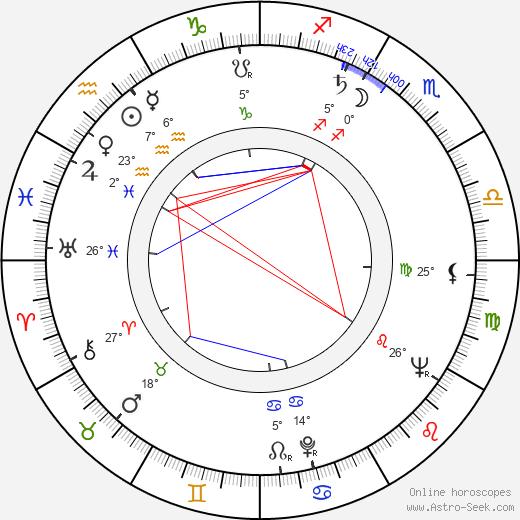 Hiroshi Teshigahara birth chart, biography, wikipedia 2020, 2021