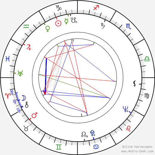 Lee Philips tema natale, oroscopo, Lee Philips oroscopi gratuiti, astrologia