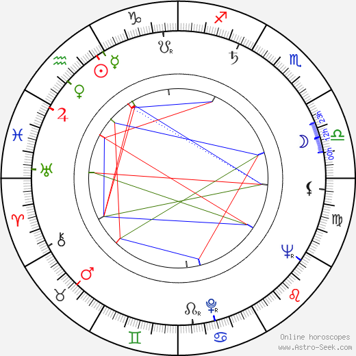 Leo Jokela astro natal birth chart, Leo Jokela horoscope, astrology