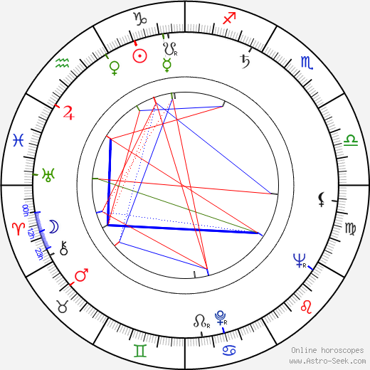 Luciano Pigozzi birth chart, Luciano Pigozzi astro natal horoscope, astrology