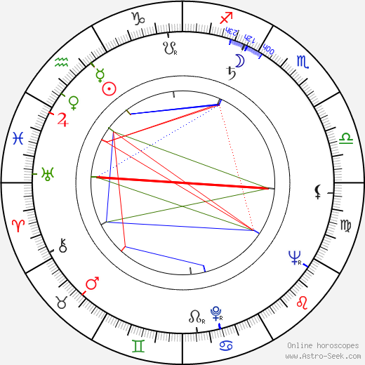 Per Oscarsson birth chart, Per Oscarsson astro natal horoscope, astrology