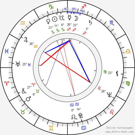 Rejhan Demirdžić birth chart, biography, wikipedia 2019, 2020