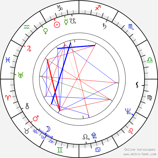 Розмари Мерфи Rosemary Murphy день рождения гороскоп, Rosemary Murphy Натальная карта онлайн