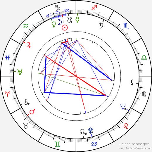 Thomas Noguchi astro natal birth chart, Thomas Noguchi horoscope, astrology