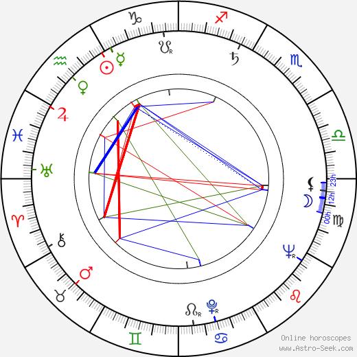 Walter Sparrow tema natale, oroscopo, Walter Sparrow oroscopi gratuiti, astrologia