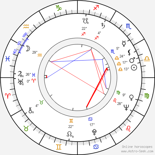 Al Martino birth chart, biography, wikipedia 2019, 2020