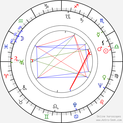 Al Martino astro natal birth chart, Al Martino horoscope, astrology