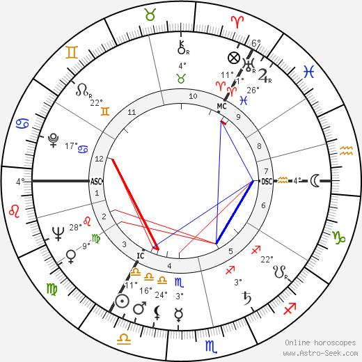 Bruce Millan tema natale, biography, Biografia da Wikipedia 2020, 2021