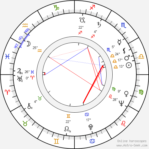 Constantin Neagu birth chart, biography, wikipedia 2019, 2020