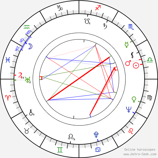 Constantin Neagu astro natal birth chart, Constantin Neagu horoscope, astrology