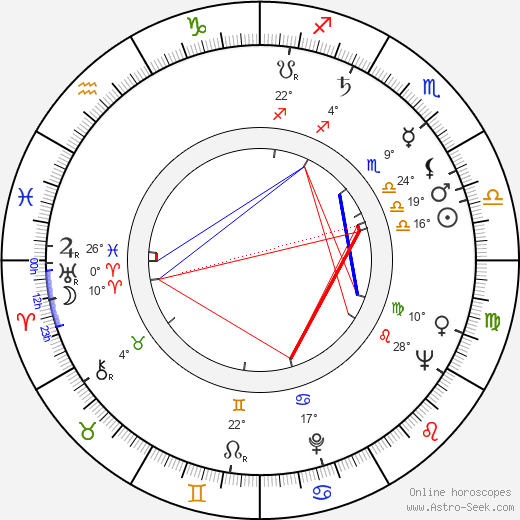 Dana Elcar birth chart, biography, wikipedia 2019, 2020