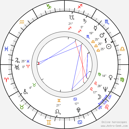 Jane Arden birth chart, biography, wikipedia 2019, 2020