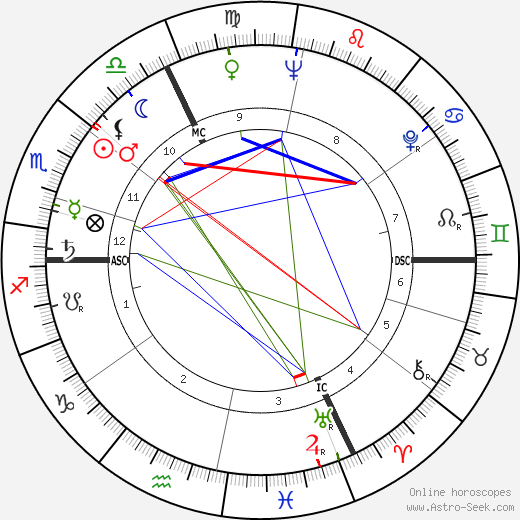 Jean-Claude Pascal astro natal birth chart, Jean-Claude Pascal horoscope, astrology