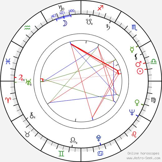 Kalevi Kahra tema natale, oroscopo, Kalevi Kahra oroscopi gratuiti, astrologia