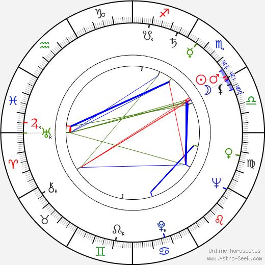 Lauretta Masiero день рождения гороскоп, Lauretta Masiero Натальная карта онлайн