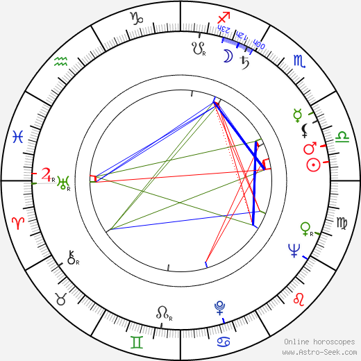 Oleg Efremov tema natale, oroscopo, Oleg Efremov oroscopi gratuiti, astrologia