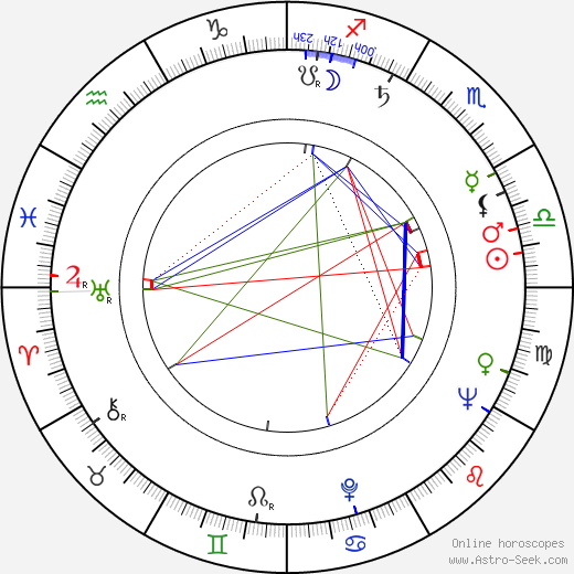 Osmo Ilmari день рождения гороскоп, Osmo Ilmari Натальная карта онлайн