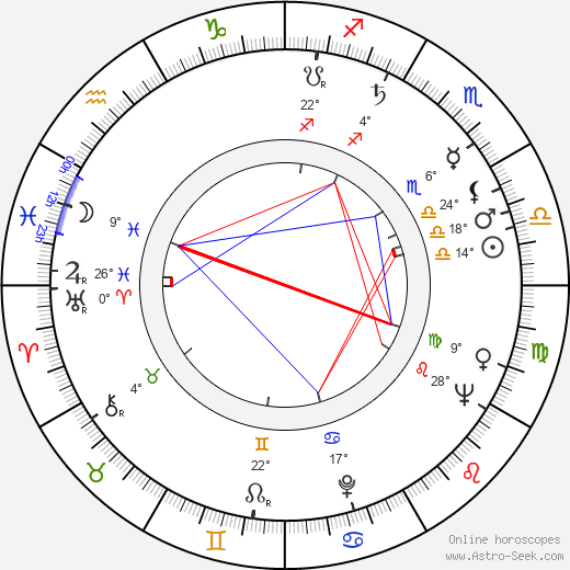 Otakar Janda birth chart, biography, wikipedia 2017, 2018