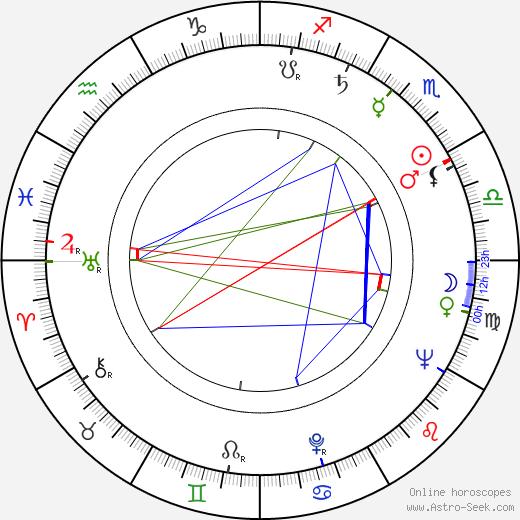 Pavel Šmok tema natale, oroscopo, Pavel Šmok oroscopi gratuiti, astrologia