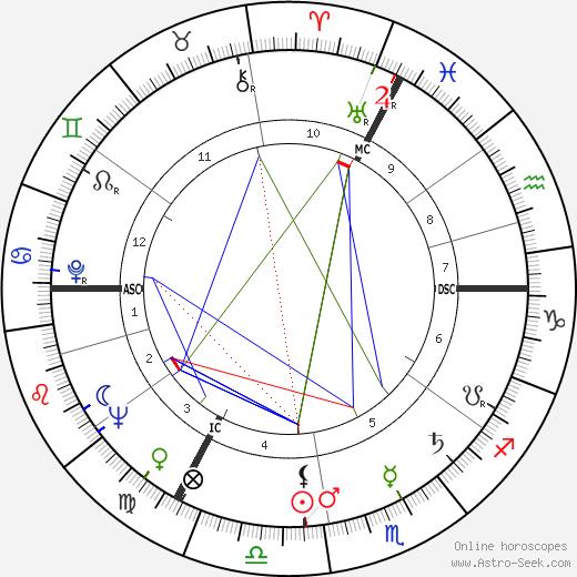 Pierre Alechinsky tema natale, oroscopo, Pierre Alechinsky oroscopi gratuiti, astrologia