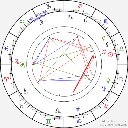 Toshio Masuda tema natale, oroscopo, Toshio Masuda oroscopi gratuiti, astrologia