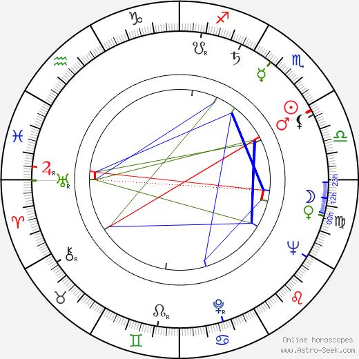 Vilho Vartiainen astro natal birth chart, Vilho Vartiainen horoscope, astrology