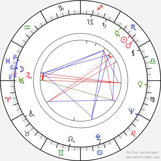 Arlette Thomas astro natal birth chart, Arlette Thomas horoscope, astrology